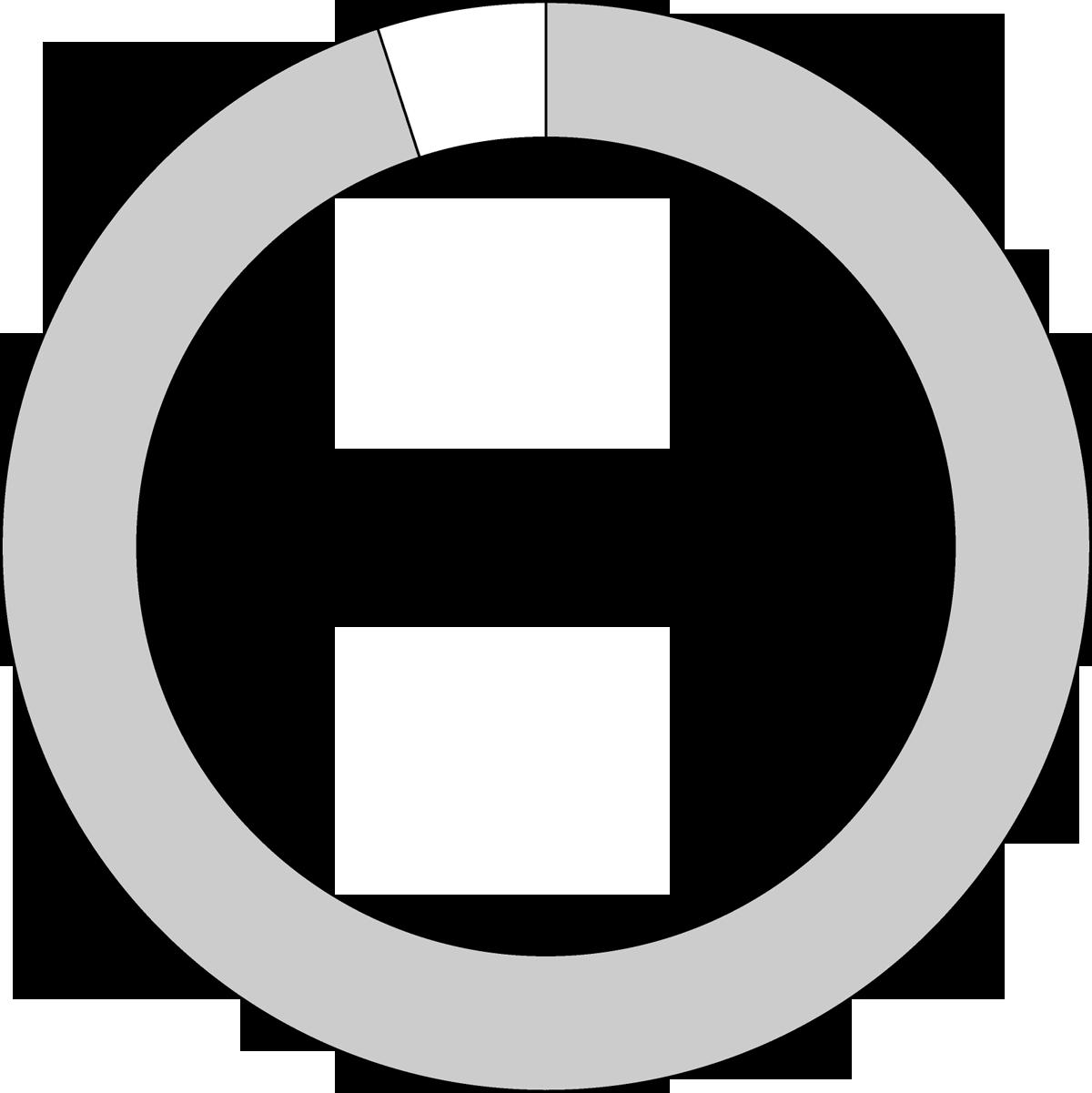 95-percent-new