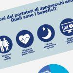infografica sordità cover